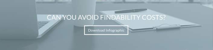 FINDABILITY COSTS INFOGRAPHIC PINGAR