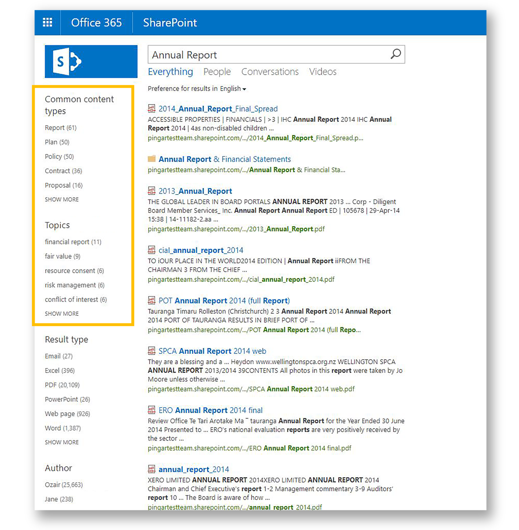Annual Report Sharepoint